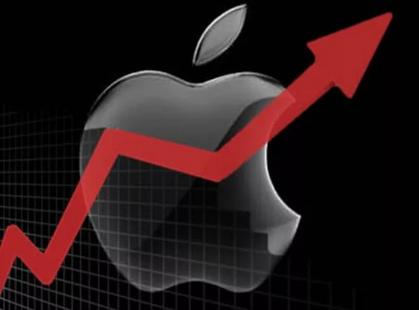 Using Continuation Gaps To Project Price Targets in Apple.