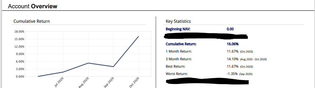 JSPM Omaha Growth Strategy Statistics - Cumulative Return
